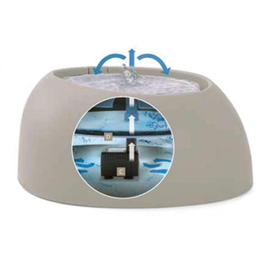 Imac Pet Fountain Otomatik Kedi Köpek Su Kabı Mavi 220V