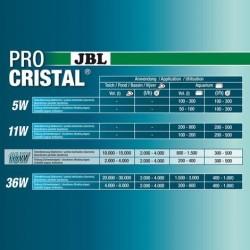 JBL ProCristal UV-C Compact 18W