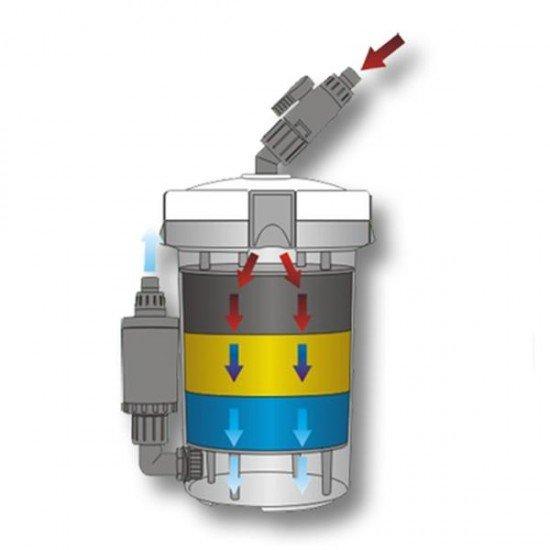 Sunsun 603B Dış Filtre 400 LT/H 6W
